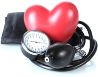 การวัดหัวใจและความดันโลหิต